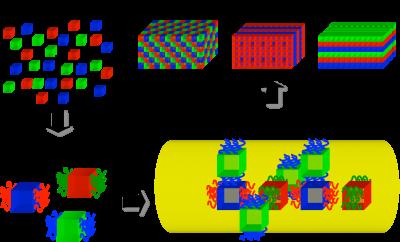 ユビキタス材料としてのナノキューブ集積結晶で未来を開く