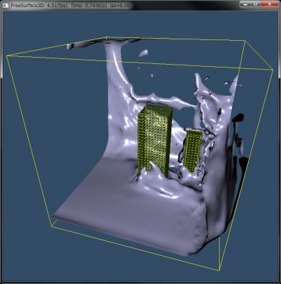 シミュレーションと映像処理の超高速化