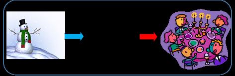 ミクロレベルのエネルギー制御に関する研究