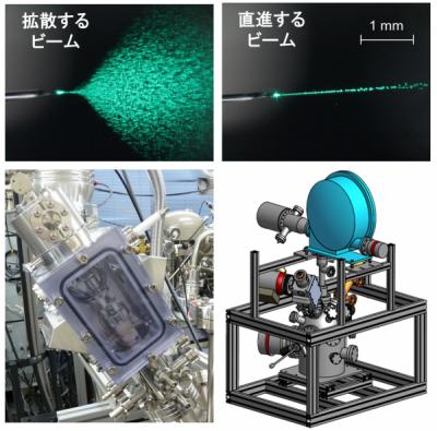 新しいイオンビームの開発とその応用に関する研究