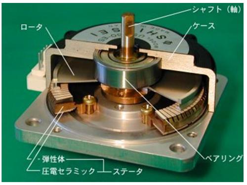山梨大学工学部 大学院医工農学総合教育部工学専攻超音波モータに関する研究