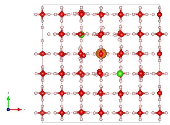 計算機シミュレーションを用いた物質科学の研究